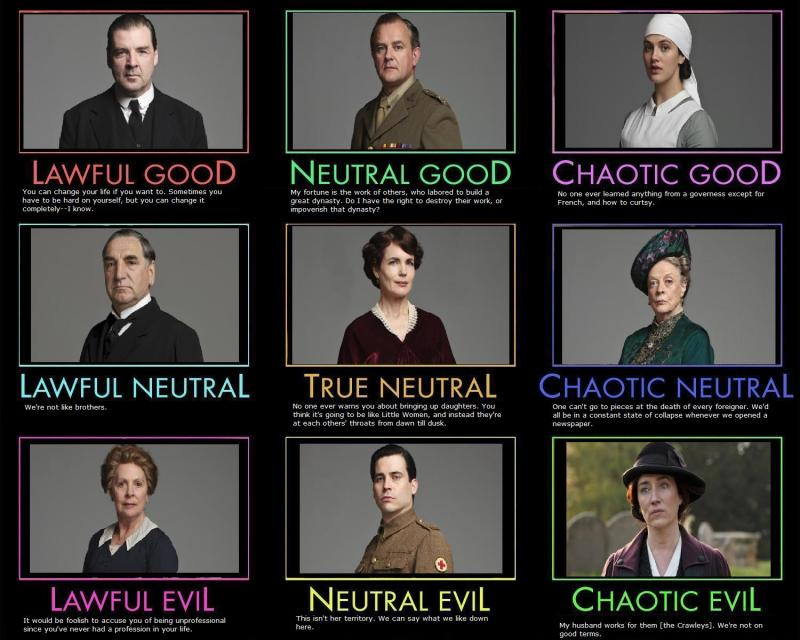 Downton Abbey Alignment Chart